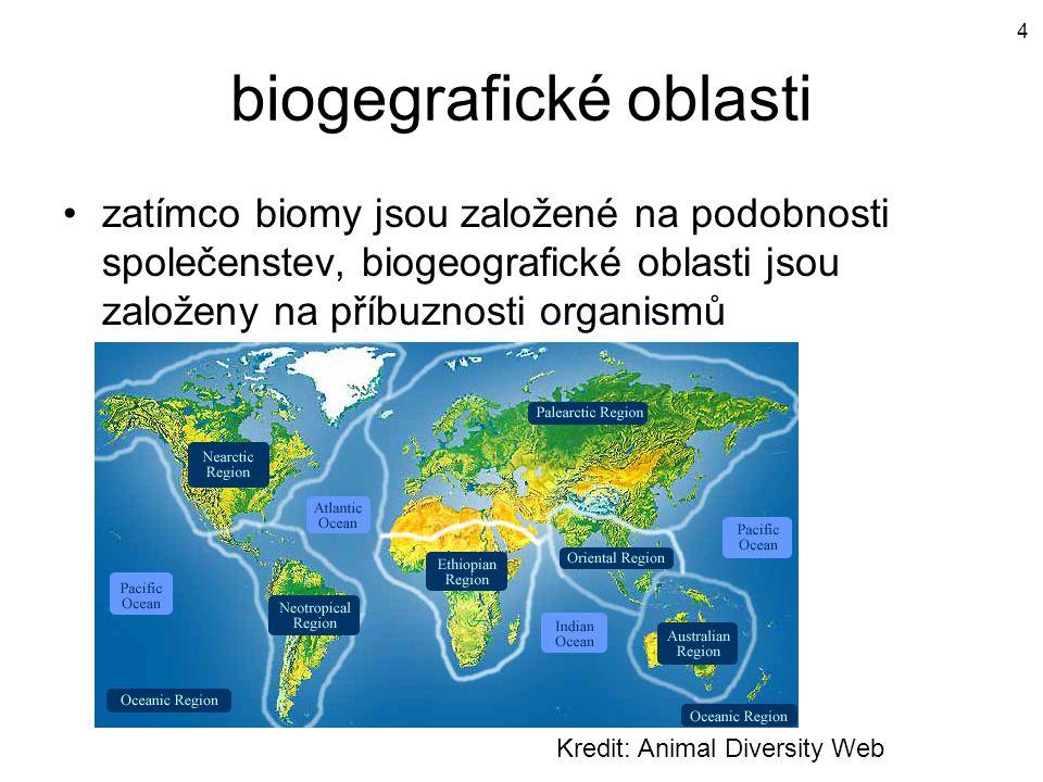 biogegrafické oblasti