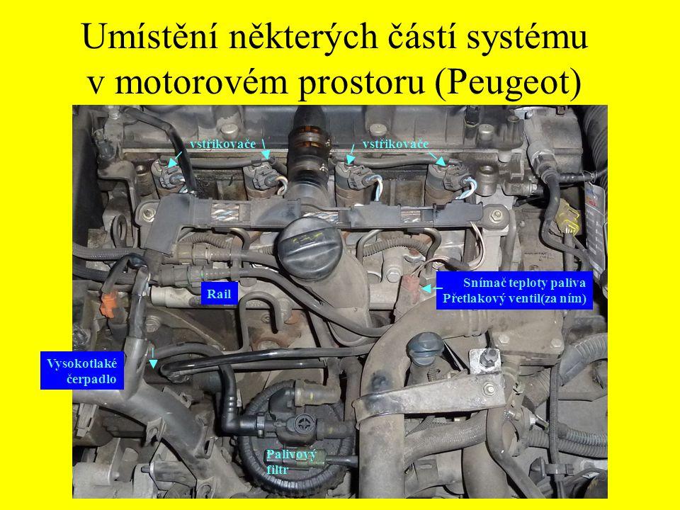 Umístění některých částí systému v motorovém prostoru (Peugeot)
