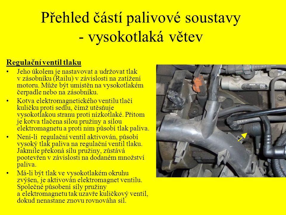 Přehled částí palivové soustavy - vysokotlaká větev