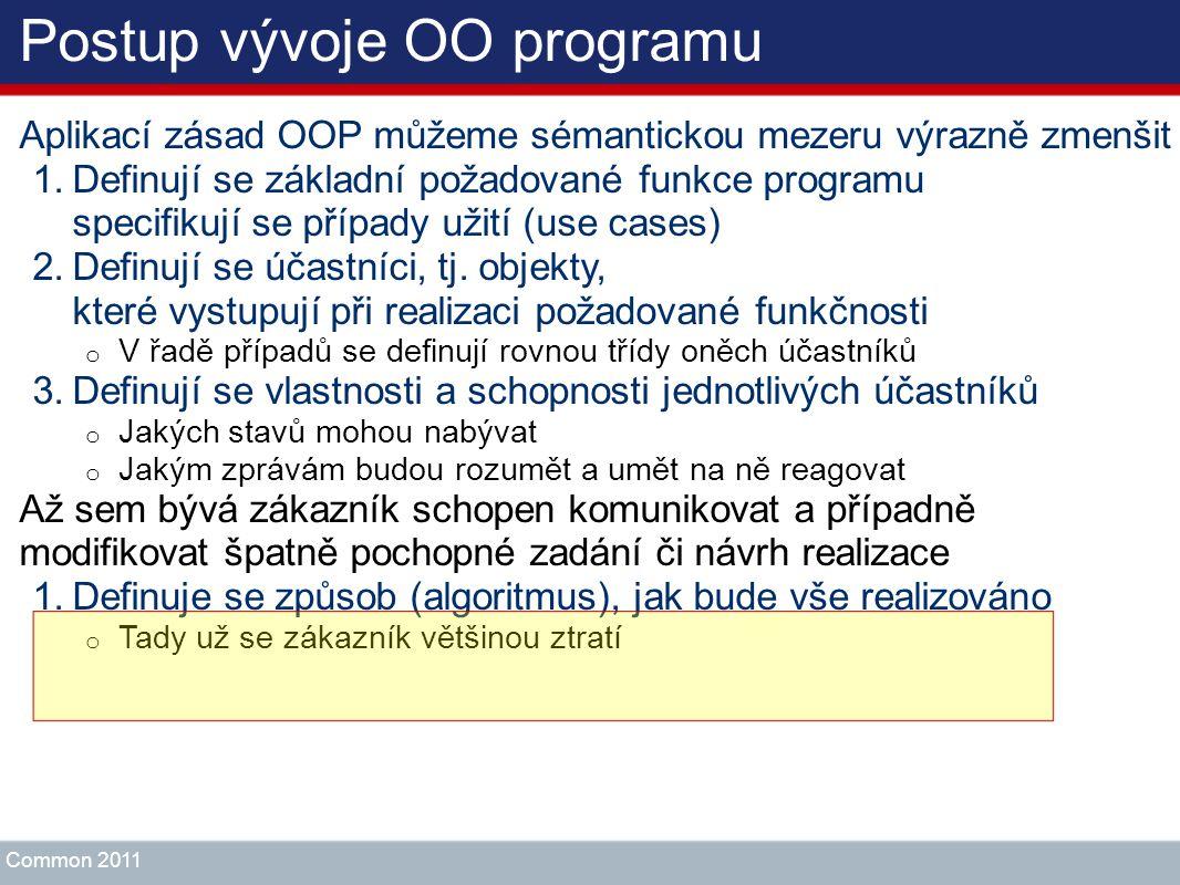 Postup vývoje OO programu