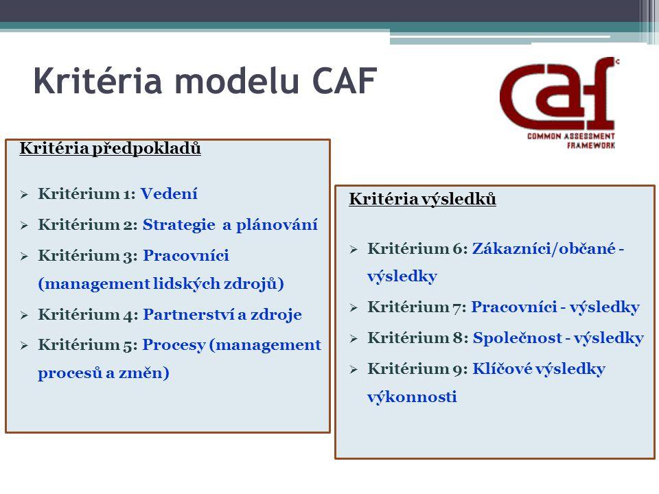 Kritéria modelu CAF Kritéria předpokladů Kritéria výsledků