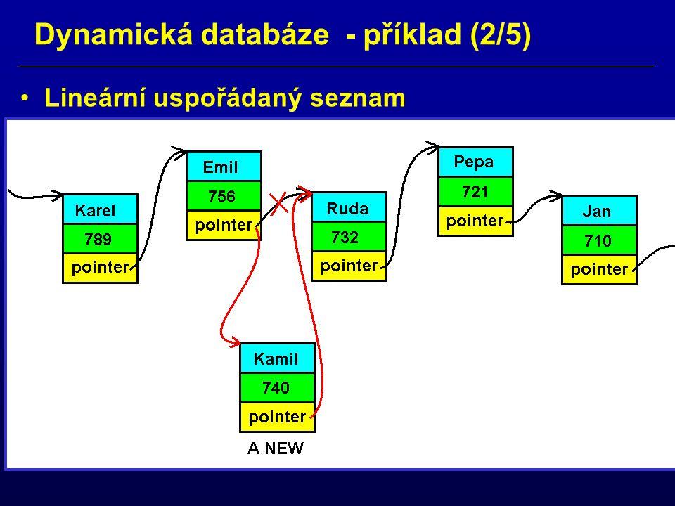 Dynamická databáze - příklad (2/5)