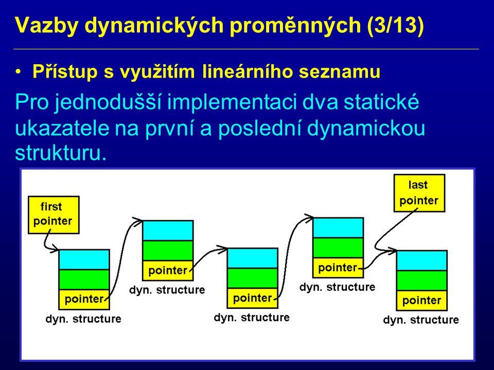 Vazby dynamických proměnných (3/13)