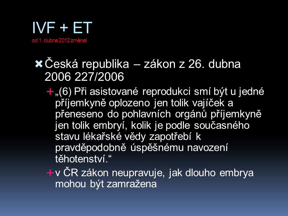 IVF + ET od 1. dubna 2012 změna! Česká republika – zákon z 26. dubna 2006 227/2006.