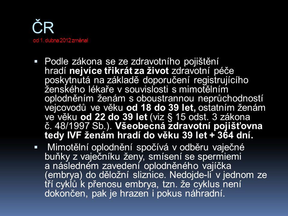 ČR od 1. dubna 2012 změna!
