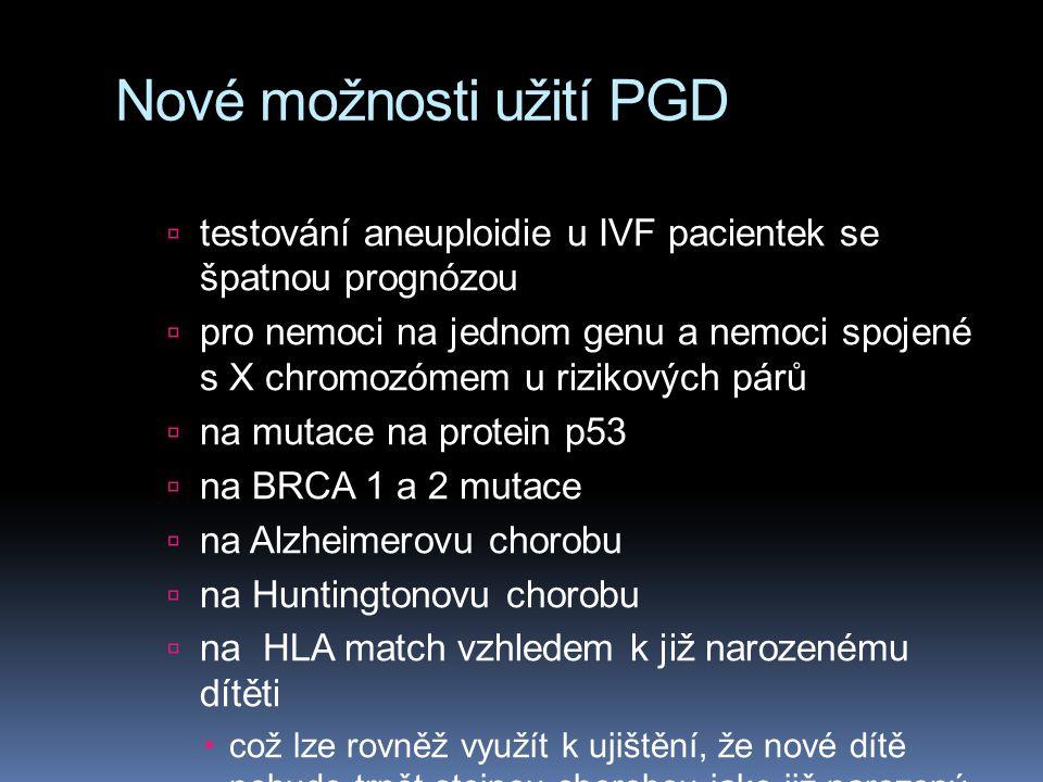 Nové možnosti užití PGD