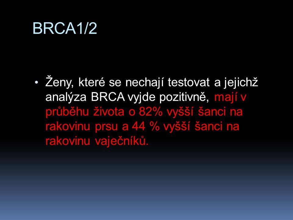 BRCA1/2