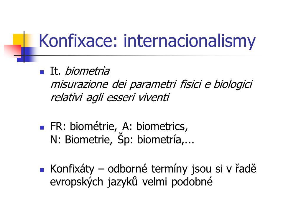 Konfixace: internacionalismy