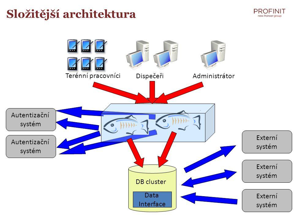 Složitější architektura