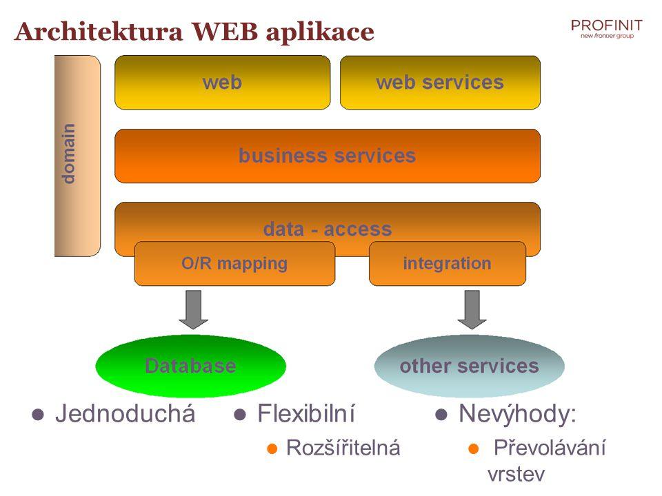 Architektura WEB aplikace