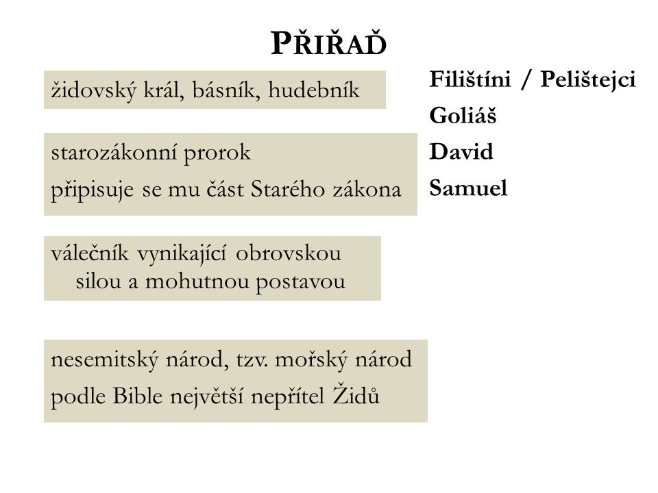 Přiřaď Filištíni / Pelištejci židovský král, básník, hudebník Goliáš