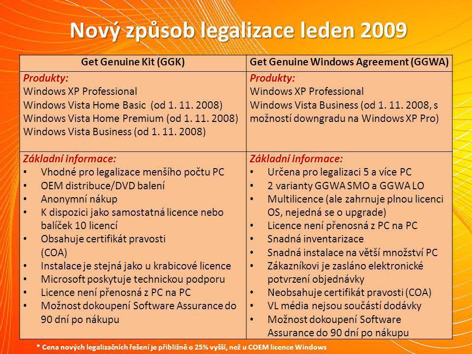 Nový způsob legalizace leden 2009