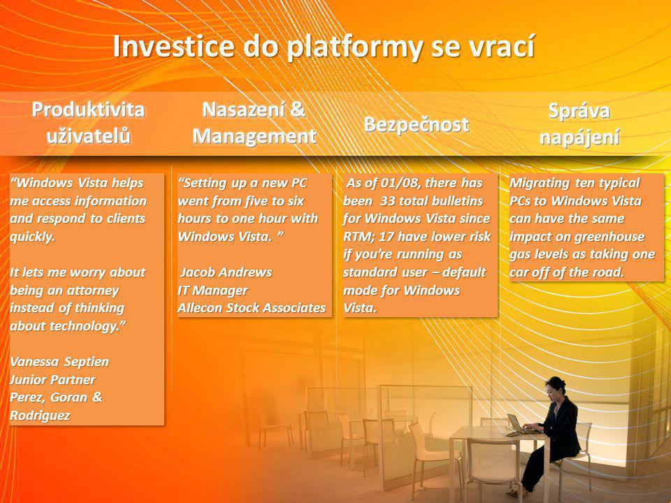 Investice do platformy se vrací