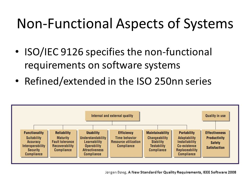Non-Functional Aspects of Systems