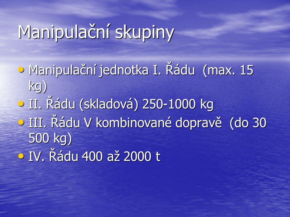 Manipulační skupiny Manipulační jednotka I. Řádu (max. 15 kg)