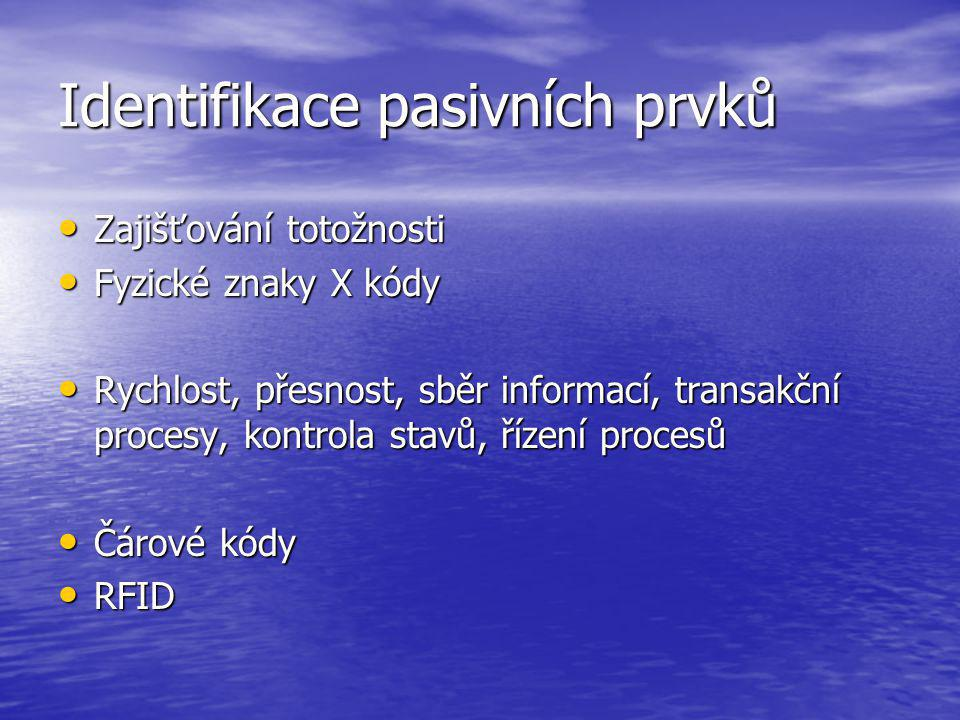 Identifikace pasivních prvků