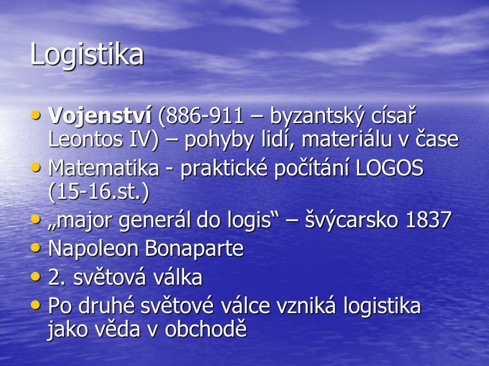 Logistika Vojenství (886-911 – byzantský císař Leontos IV) – pohyby lidí, materiálu v čase. Matematika - praktické počítání LOGOS (15-16.st.)