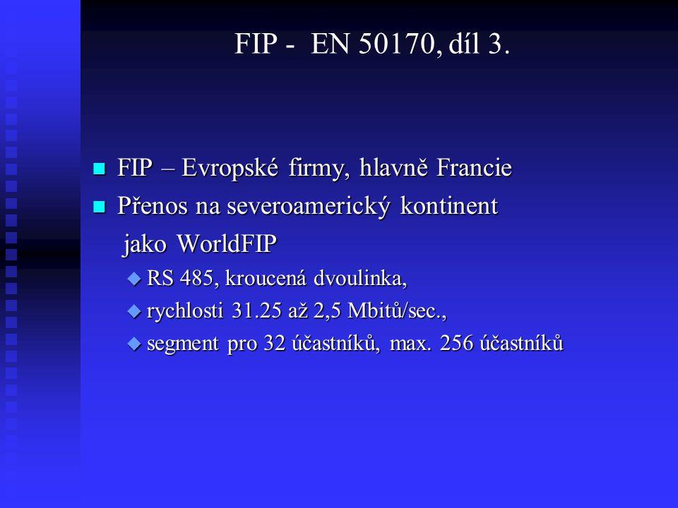 FIP - EN 50170, díl 3. FIP – Evropské firmy, hlavně Francie