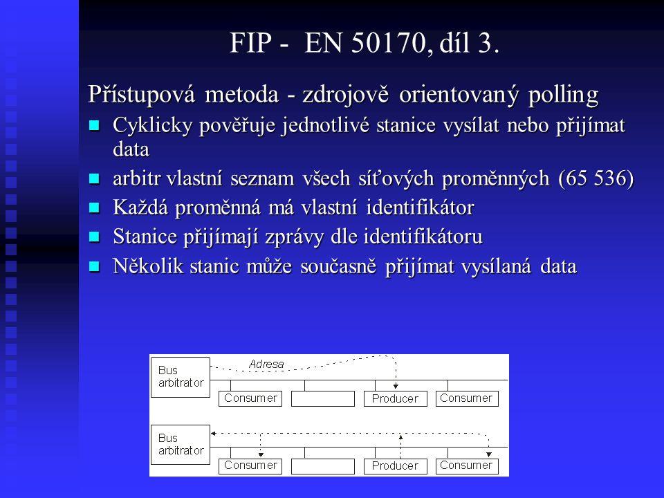 FIP - EN 50170, díl 3. Přístupová metoda - zdrojově orientovaný polling. Cyklicky pověřuje jednotlivé stanice vysílat nebo přijímat data.