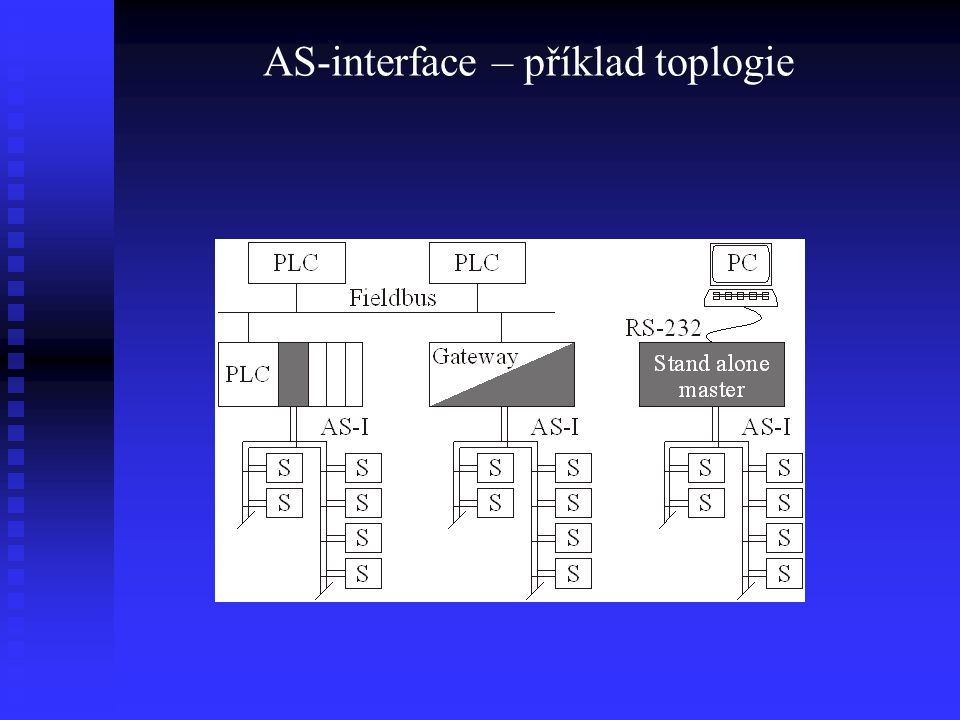 AS-interface – příklad toplogie