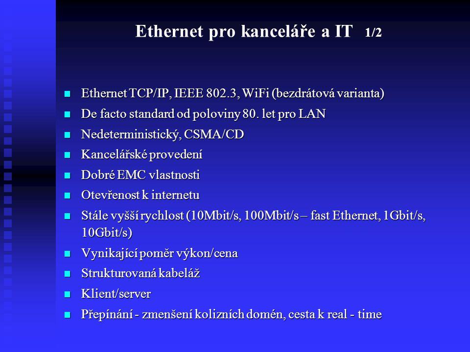 Ethernet pro kanceláře a IT 1/2