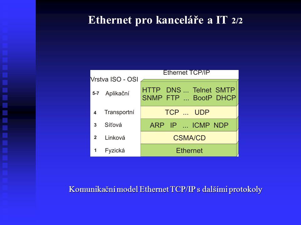 Ethernet pro kanceláře a IT 2/2