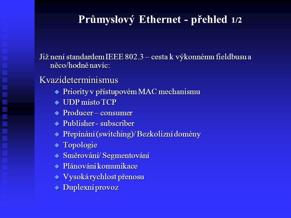 Průmyslový Ethernet - přehled 1/2