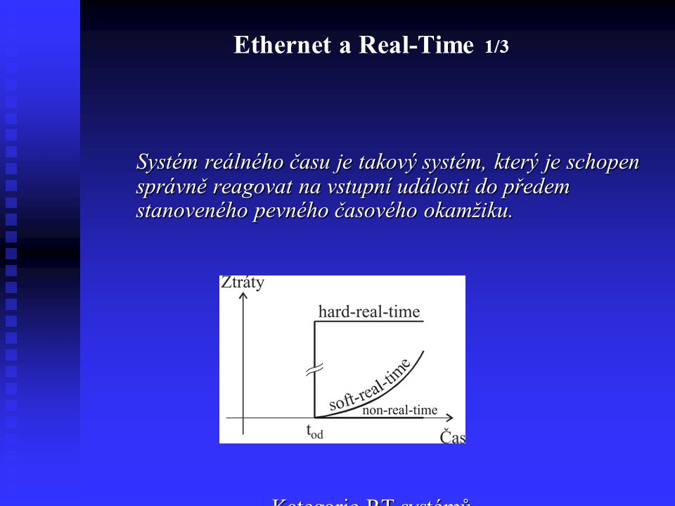 Ethernet a Real-Time 1/3