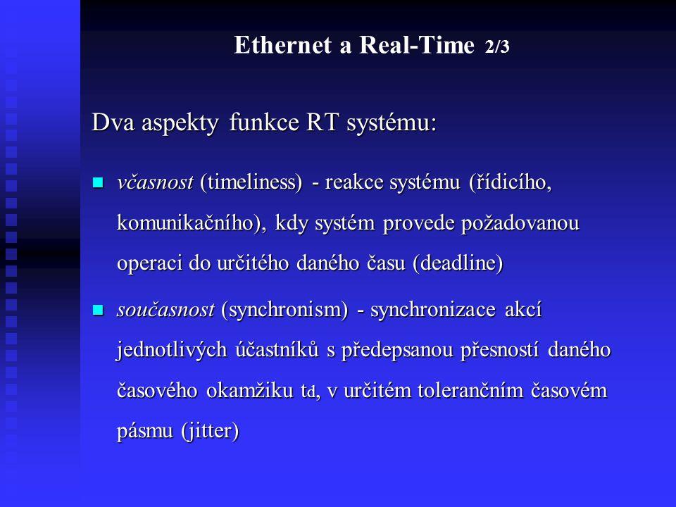 Dva aspekty funkce RT systému: