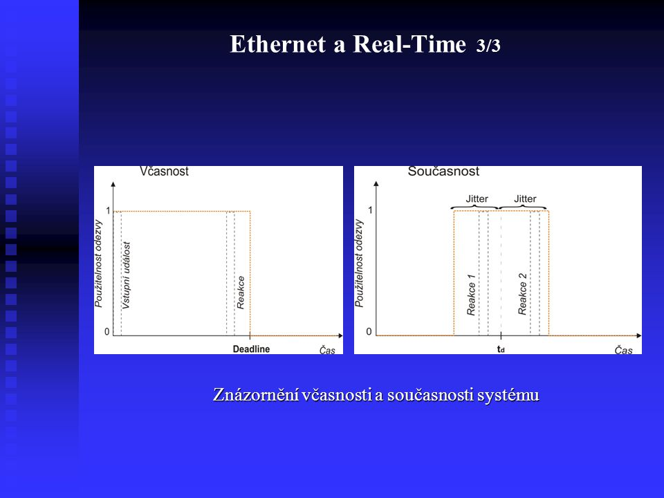 Znázornění včasnosti a současnosti systému