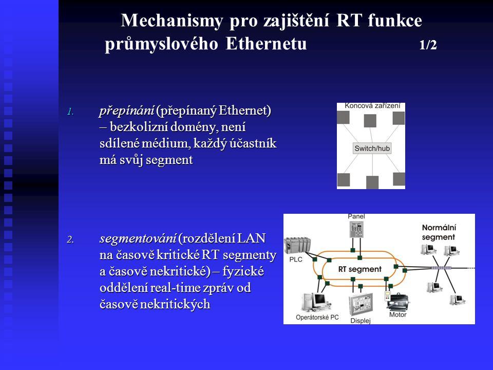 Mechanismy pro zajištění RT funkce průmyslového Ethernetu 1/2