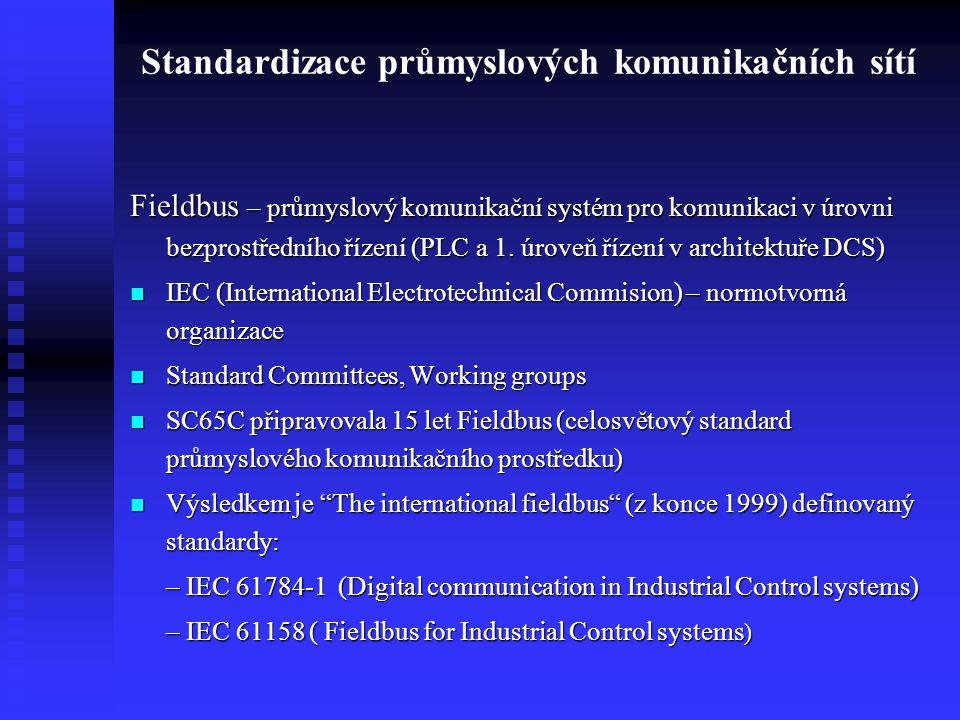Standardizace průmyslových komunikačních sítí