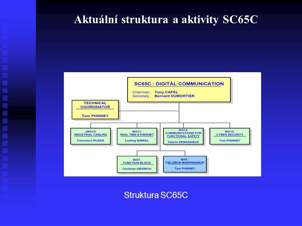 Aktuální struktura a aktivity SC65C