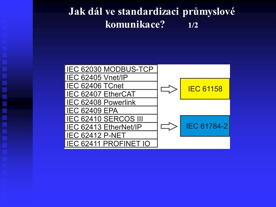 Jak dál ve standardizaci průmyslové komunikace 1/2
