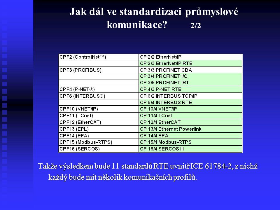 Jak dál ve standardizaci průmyslové komunikace 2/2