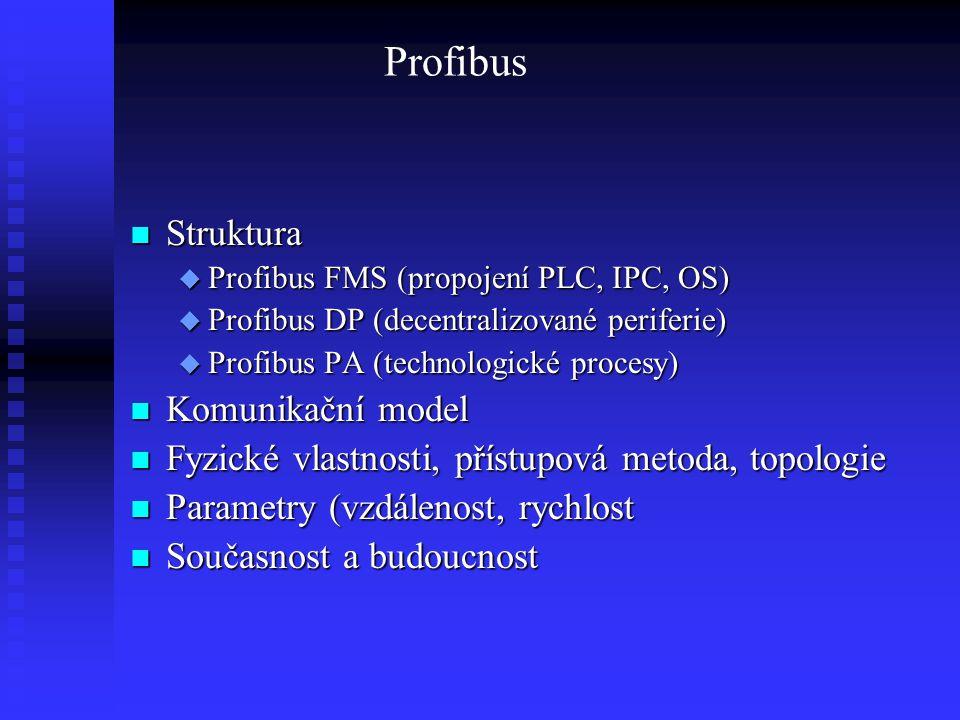 Profibus Struktura Komunikační model