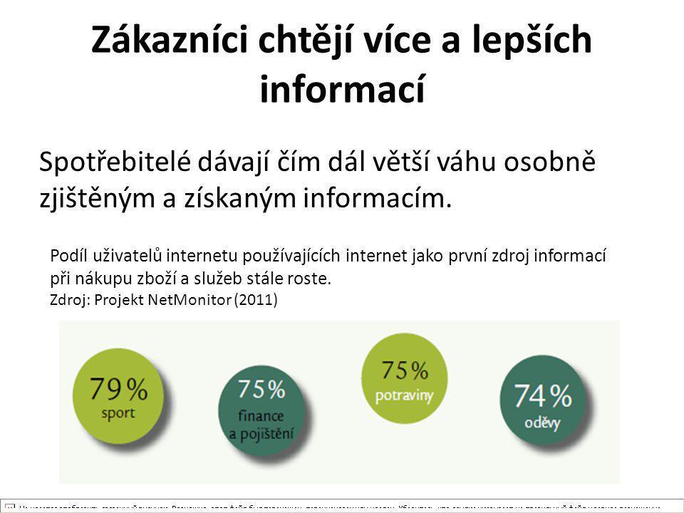 Zákazníci chtějí více a lepších informací