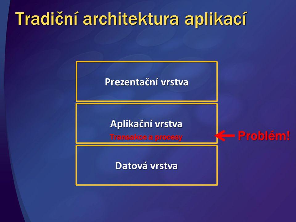 Tradiční architektura aplikací