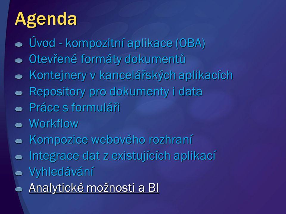 Agenda Úvod - kompozitní aplikace (OBA) Otevřené formáty dokumentů