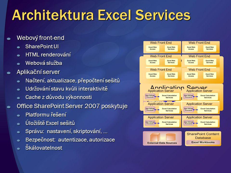 Architektura Excel Services