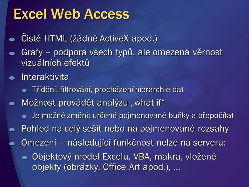 Excel Web Access Čisté HTML (žádné ActiveX apod.)