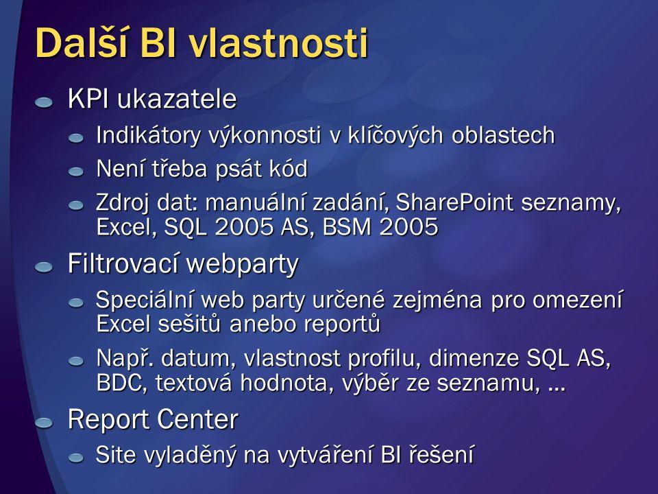 Další BI vlastnosti KPI ukazatele Filtrovací webparty Report Center