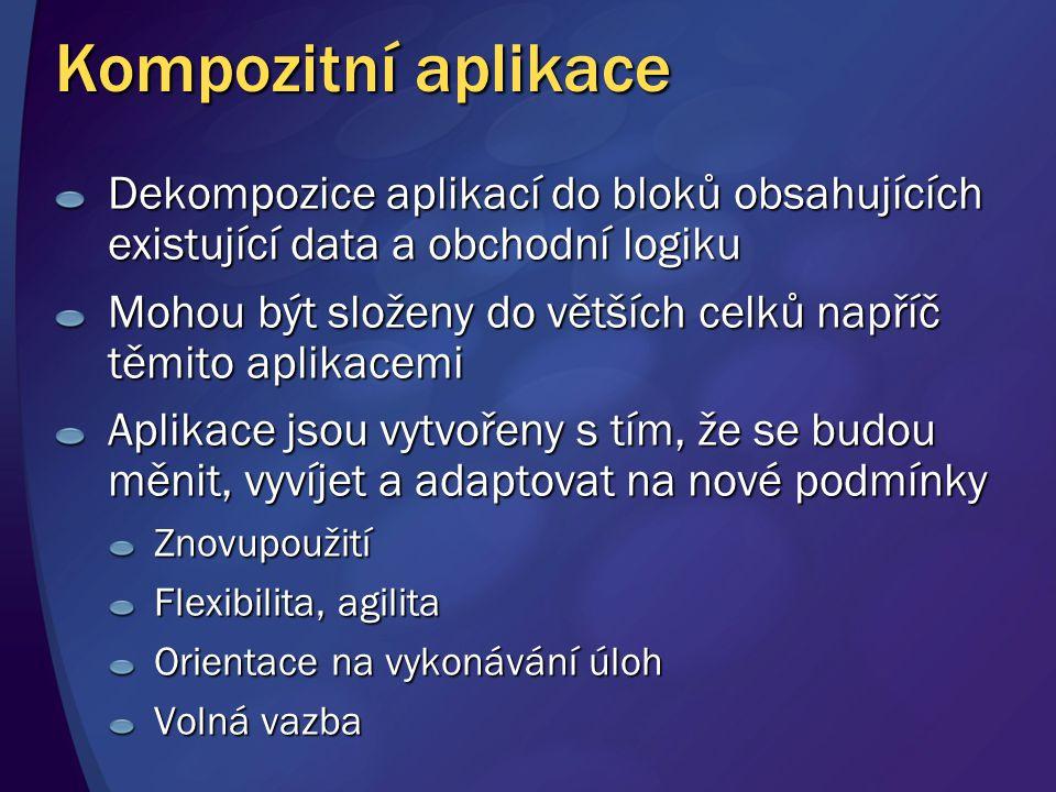Kompozitní aplikace Dekompozice aplikací do bloků obsahujících existující data a obchodní logiku.