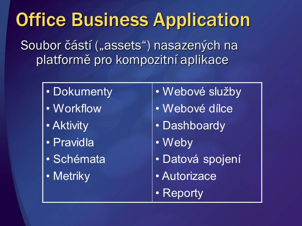 Office Business Application