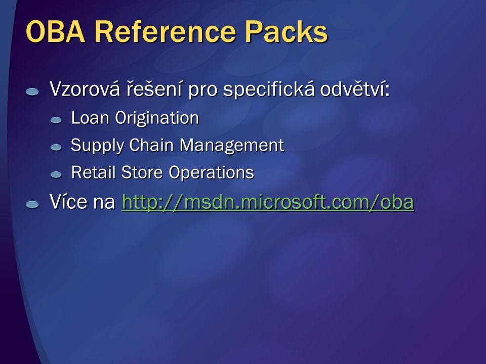 OBA Reference Packs Vzorová řešení pro specifická odvětví: