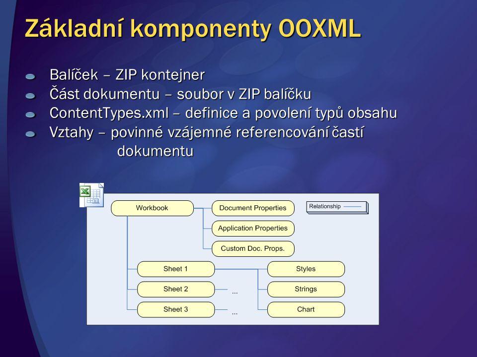 Základní komponenty OOXML