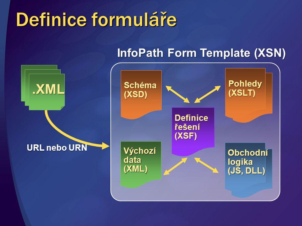 Definice formuláře .XML InfoPath Form Template (XSN) Pohledy (XSLT)