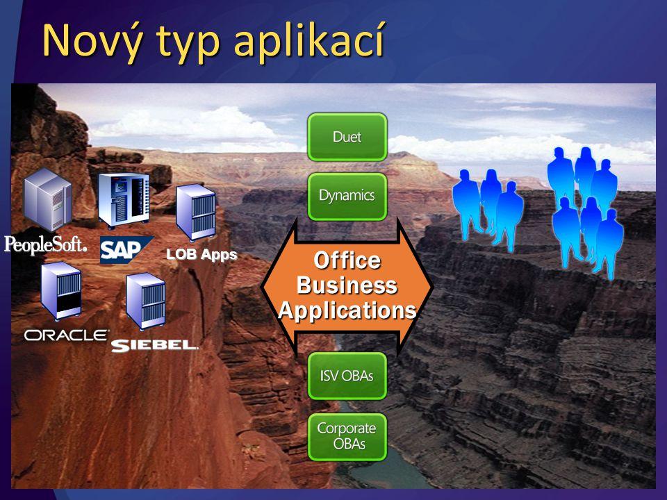 Nový typ aplikací Office Business Applications LOB Apps