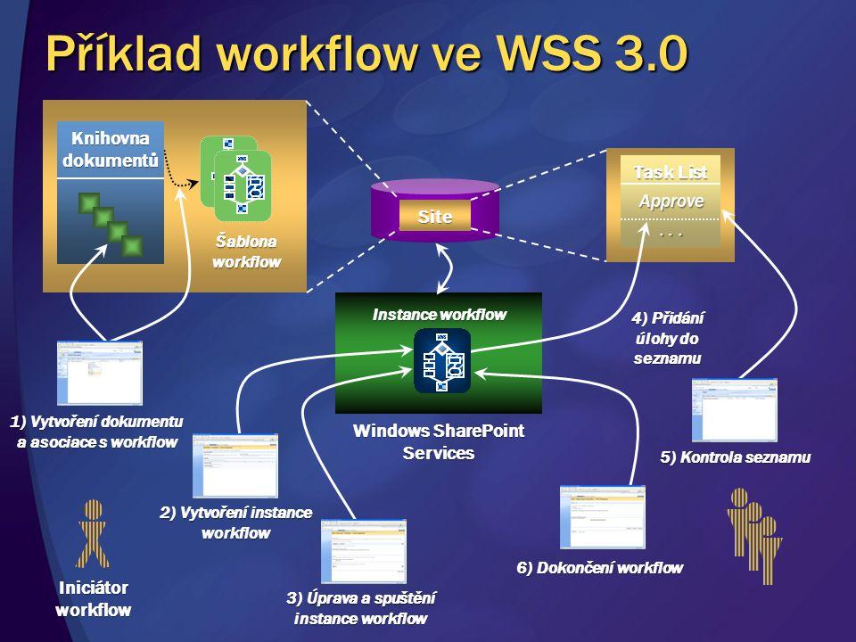 Příklad workflow ve WSS 3.0