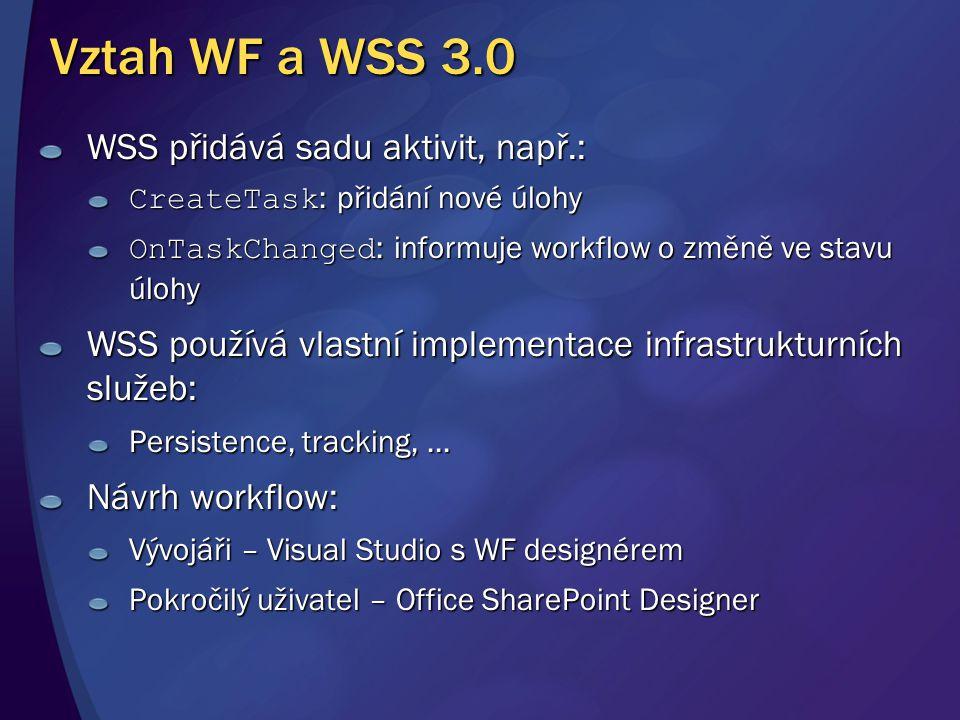 Vztah WF a WSS 3.0 WSS přidává sadu aktivit, např.: